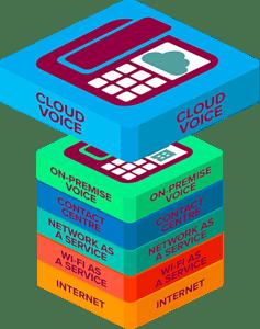 Cloud Voice copy