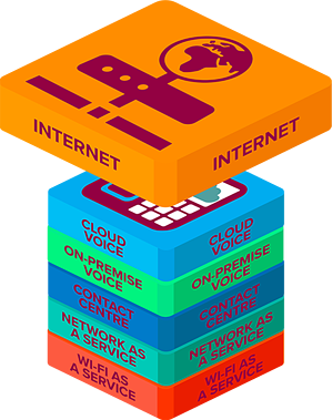 Internet copy